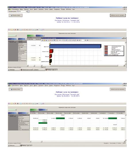 catalog_for print_sovrem texnol dly avtomatiz restoranov polnogo servisa.jpg